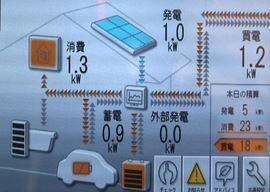 """Toyota-city, progetto modello ma con brividi da """"Grande fratello"""" (VIDEO)"""