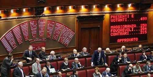 """Governo incassa fiducia dalla Camera. Ma il Senato è l'incubo prìncipe di Gentiloni: maggioranza a quota 166, si spera in """"rinforzi""""."""