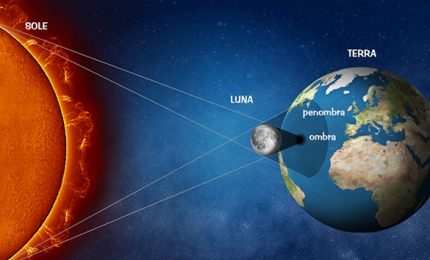 Eclissi solare del 21 agosto, pronta un app per fotografare l'evento. Ecco come funziona