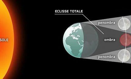 Il 27 luglio 2018 l'eclissi di Luna più lunga del secolo