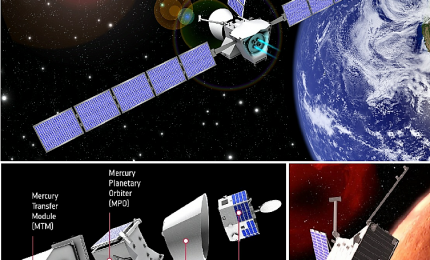 "L'Europa va su Mercurio con la sonda Esa ""Bepi Colombo"""