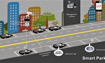 Nasce Smart City Parking, la prima piattaforma a emissioni zero