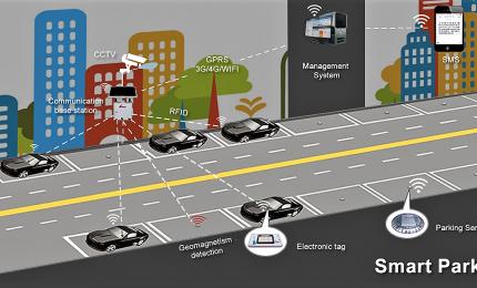 Nasce Smart City Parking, la prima piattaforma a emissioni zero