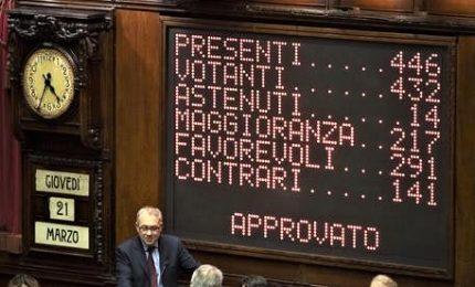 Legge elettorale: muro Pd su soglia e Rosatellum, stallo maggioranza
