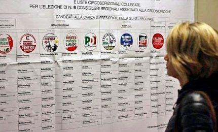Emilia-Romagna, Lega schiera big e M5s spiazza il Pd