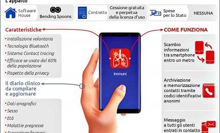 App Immuni, Lopalco: Puglia fra prime 3 Regione a sperimentarla