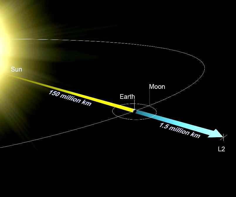 """Telescopio spaziale """"Euclid"""" dell'Esa verso l'integrazione finale"""