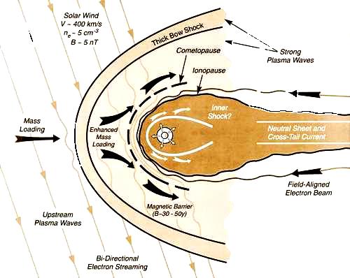 L'origine dei venti galattici prodotti da buchi neri supermassicci