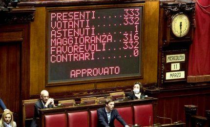 Via libera della Camera alla Manovra con 298 sì. Il testo ora passa al Senato
