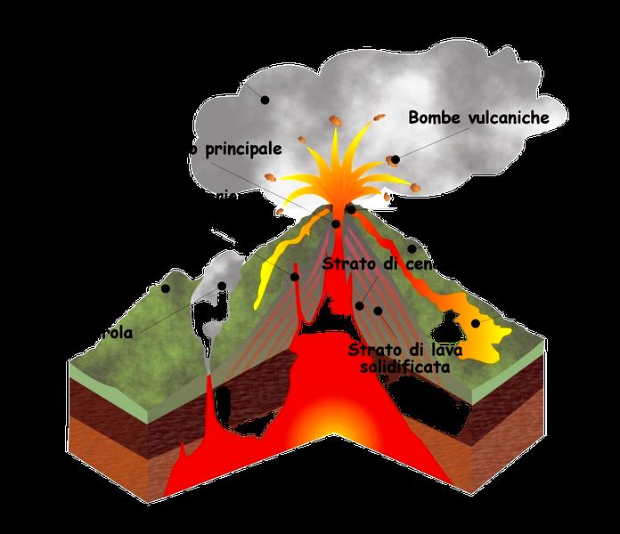 L'Intelligenza Artificiale al servizio della vulcanologia