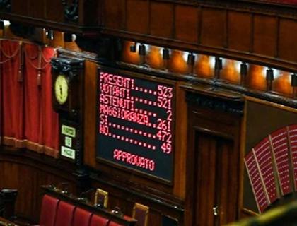 Dl riaperture, via libera della Camera. Ora il testo passa al Senato