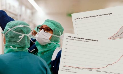 Coronavirus, curva pandemica stabile. Figliuolo: in arrivo 3 milioni di vaccini