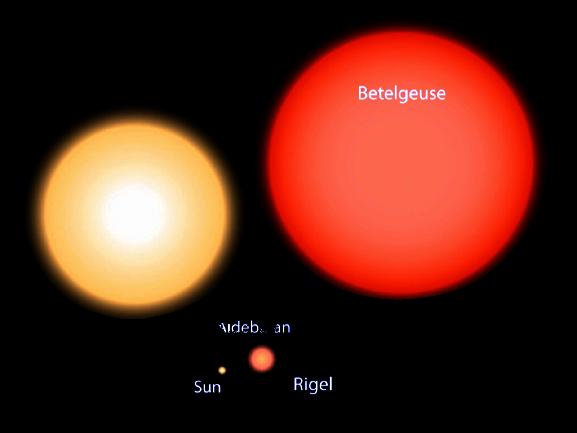 Risolto il mistero del calo di luminosità di Betelgeuse